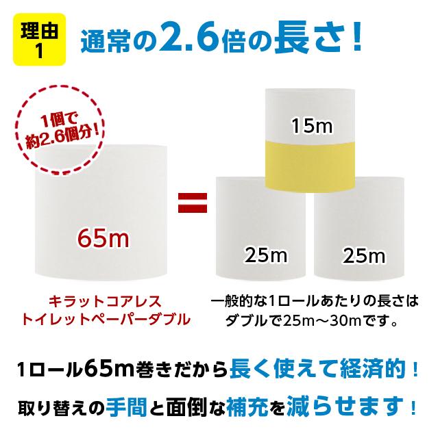 【送料無料】キラット コアレス トイレットペーパー ダブル 65m 6ロール×10パック (60ロール)【他商品と同時購入不可】